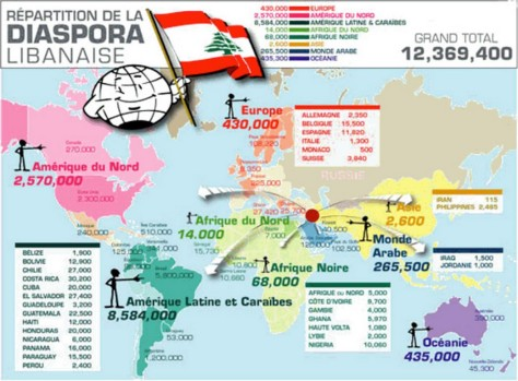 diaspora-libanaise