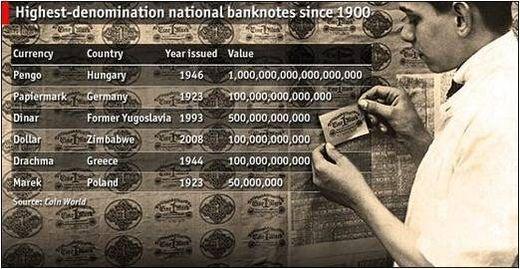 Hyperinflation_tasunienne